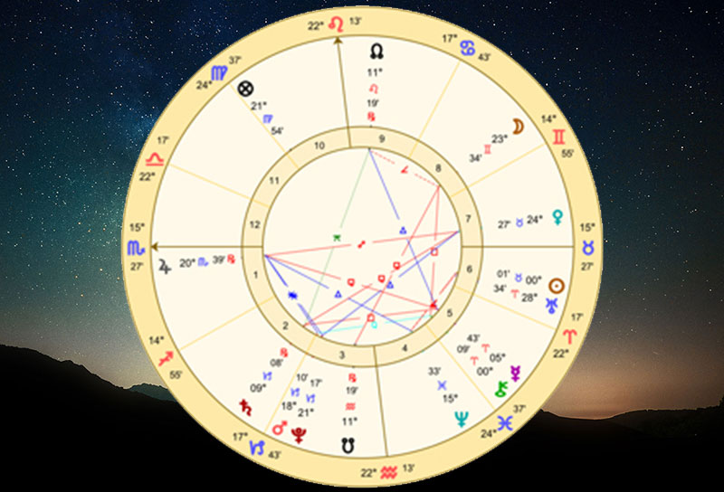 Astrology Daniel Aaron